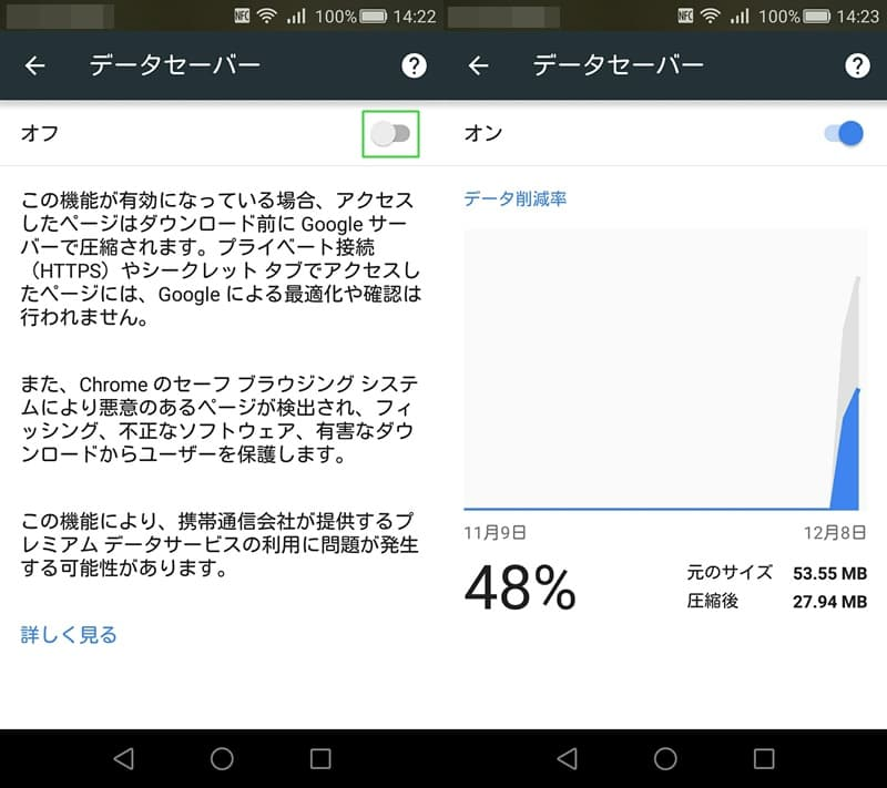 【Android】Chromeのデータセーバーで通信量削減。約50%の節約に,画像03